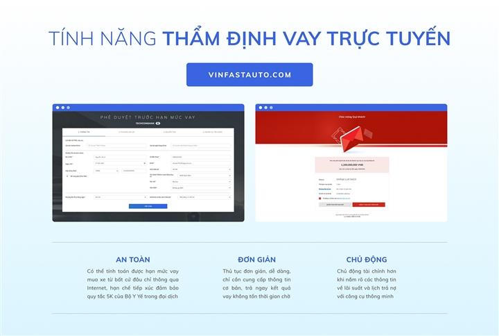 VinFast cung cấp giải pháp mua ô tô trực tuyến đầu tiên tại Việt Nam - 3