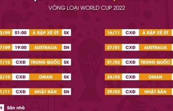 Trực tiếp bóng đá Ả Rập Xê Út vs Việt Nam vòng loại World Cup 2022 khu vực châu Á