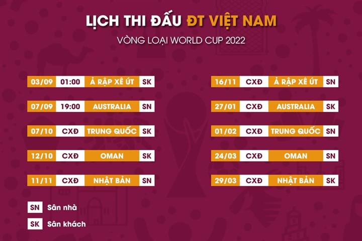 Trực tiếp bóng đá Ả Rập Xê Út vs Việt Nam vòng loại World Cup 2022  - 1