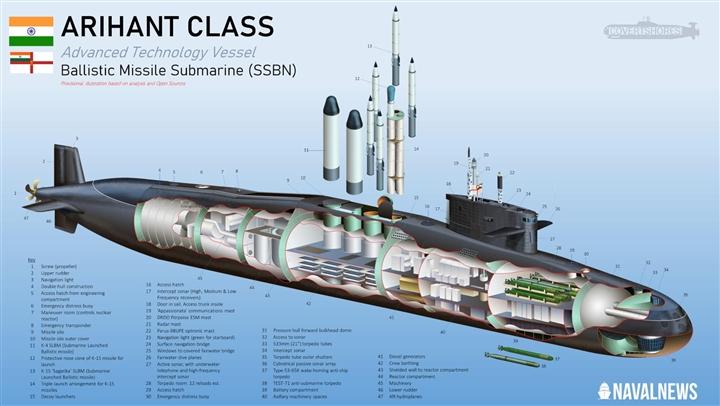 Các nước châu Á đua nhau mua tàu ngầm tấn công – Vũ khí răn đe hiệu quả? - 3