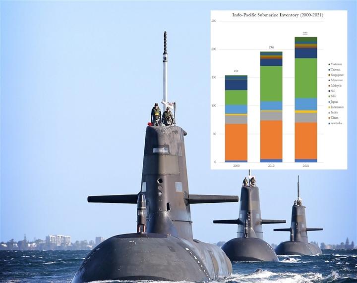 Các nước châu Á đua nhau mua tàu ngầm tấn công – Vũ khí răn đe hiệu quả? - 1