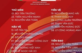 Danh sách tuyển Việt Nam vs Oman: Tuấn Anh vắng mặt