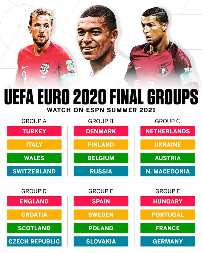 xac dinh xong toan bo 24 doi tuyen du euro 2020