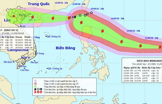 Ứng phó bão số 5 và siêu bão Mangkhut