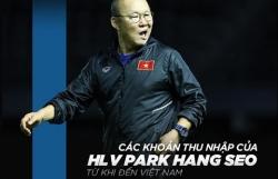 bao han quoc sot sang lo vff khong du tien tra luong hlv park hang seo