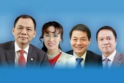 Forbes: Việt Nam có 6 tỉ phú USD với tổng tài sản 13 tỉ USD
