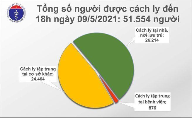 Kỷ lục: Thêm 87 ca mắc mới COVID-19, có 77 ca lây trong cộng đồng - 1