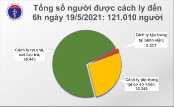 Thêm 31 ca COVID-19 mới, riêng Bắc Ninh 16 ca
