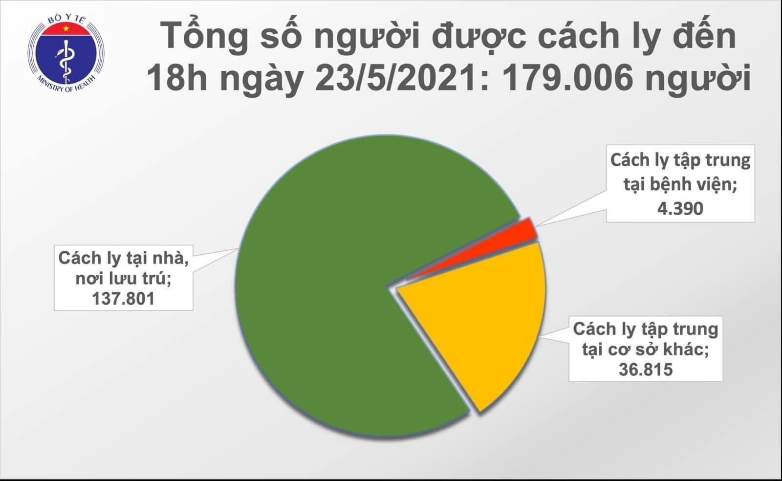 Thêm 76 ca mắc COVID-19 ở Bắc Giang, Bắc Ninh - 1