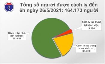 Sáng 26/5, Việt Nam có thêm 80 ca COVID-19, trong đó Bắc Giang 55 trường hợp