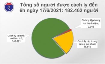 Sáng 17/6, Việt Nam ghi nhận thêm 159 ca COVID-19