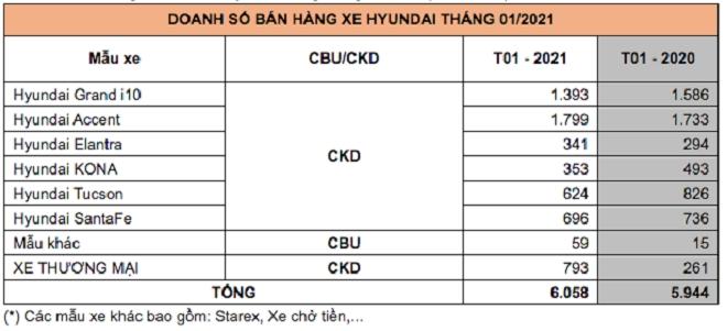Dịch COVID-19 có ảnh hưởng tới nhu cầu mua ô tô của người Việt năm 2021? - 3