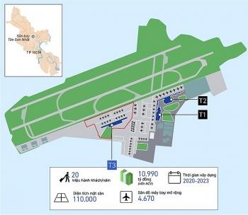 Bộ Quốc phòng sẽ bàn giao 16 ha đất cho nhà ga T3 Tân Sơn Nhất