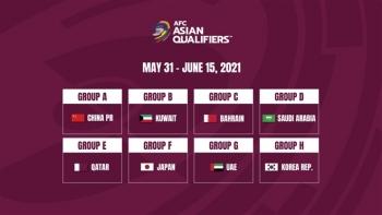 Chốt địa điểm đội tuyển Việt Nam đá vòng loại World Cup 2022