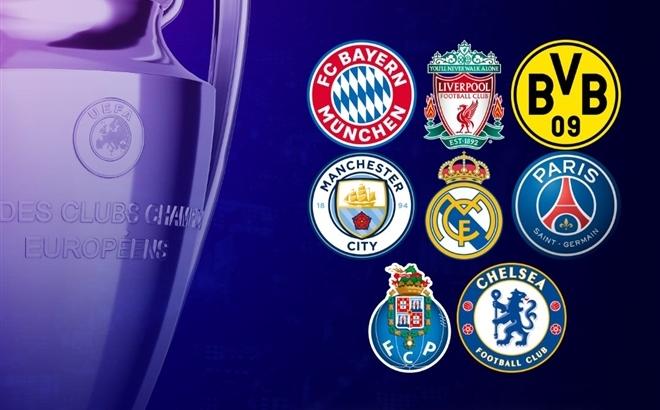 Xác định 8 đội vào tứ kết Champions League