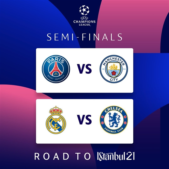 Danh sách 4 đội bóng vào bán kết Champions League 2020-2021 - 1
