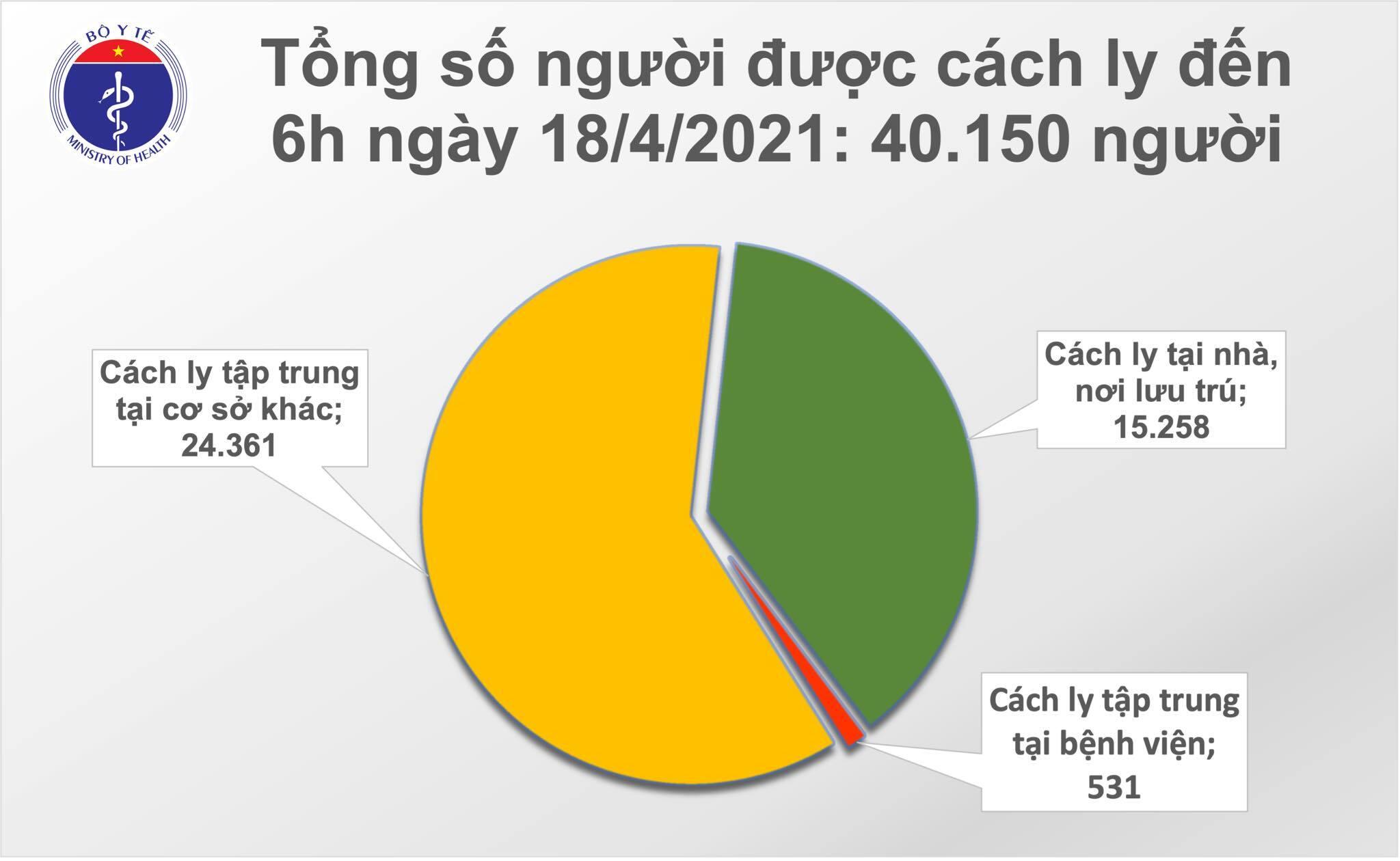 Việt Nam có 2.445 bệnh nhân được điều trị khỏi COVID-19 - 1