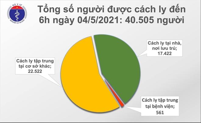 Thêm 2 ca COVID-19 trong cộng đồng tại Hà Nội và Đà Nẵng - 1