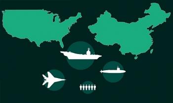 Tương quan sức mạnh quân sự Mỹ - Trung