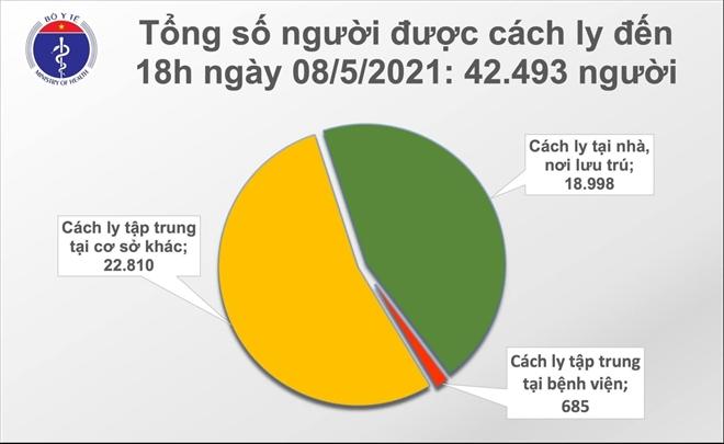 Việt Nam ghi nhận thêm 78 ca COVID-19, có 65 ca lây nhiễm cộng đồng - 1