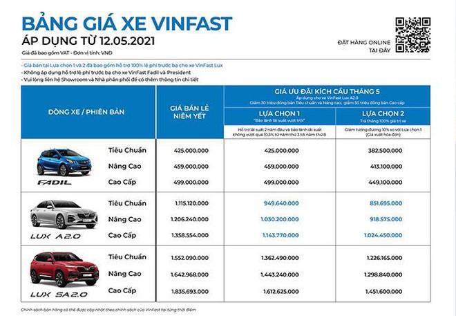 VinFast kích cầu tháng 5: Cơ hội đặc biệt để sở hữu Lux A2.0 chỉ từ 851 triệu đồng ảnh 2