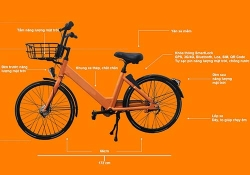 Đà Nẵng sẽ thí điểm dịch vụ xe đạp công cộng