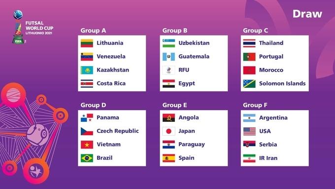 Việt Nam cùng bảng Brazil ở futsal World Cup 2021