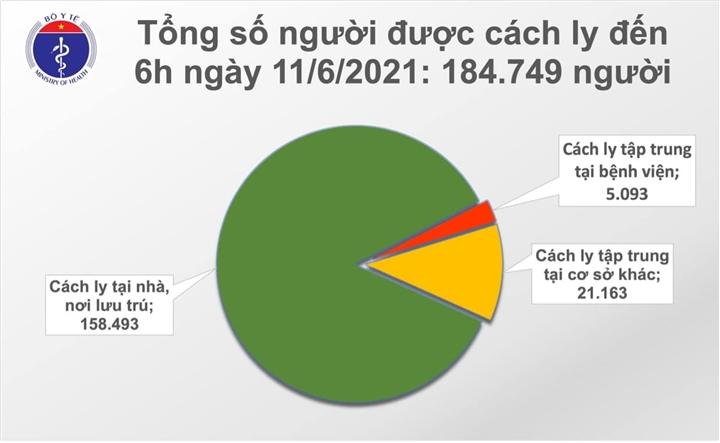Sáng 11/6, thêm 51 ca COVID-19 ở Việt Nam - 1