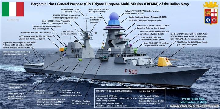 Mua thêm loạt tàu chiến mới, Indonesia trở thành siêu cường hải quân Đông Nam Á - 3
