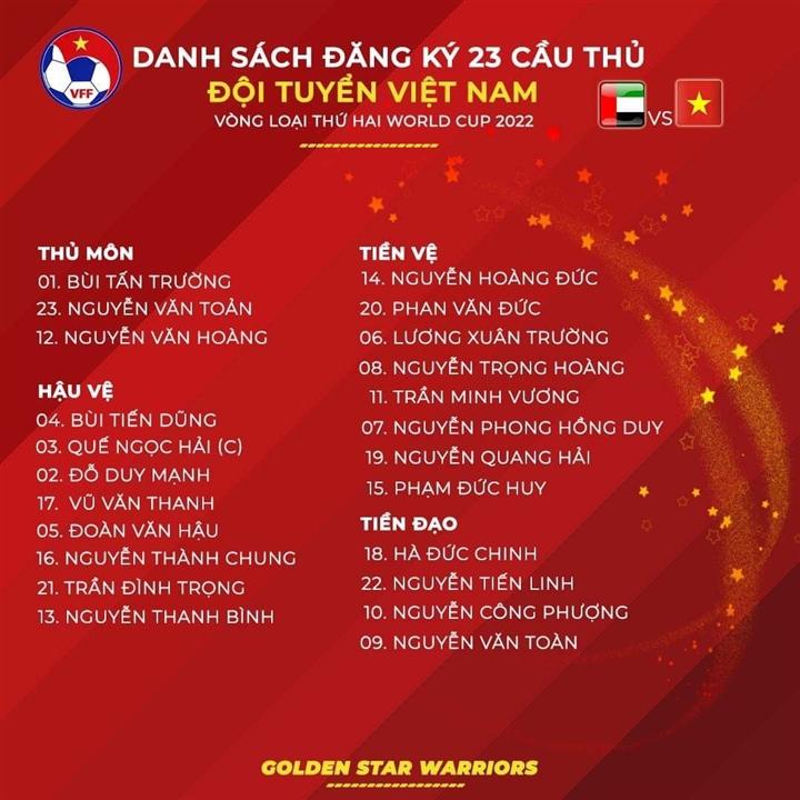 Đội tuyển Việt Nam chốt danh sách đấu UAE: Tuấn Anh vắng mặt - 2