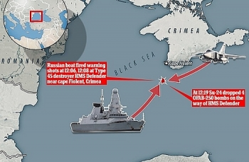 Tàu chiến Nga đánh chặn khu trục hạm Anh trên Biển Đen