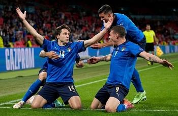 Kết quả EURO 2020: Đánh bại Áo sau hiệp phụ, Italy vào tứ kết