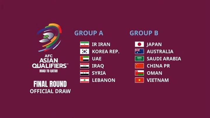 Vòng loại World Cup 2022: Tuyển Việt Nam cùng bảng Trung Quốc - 1