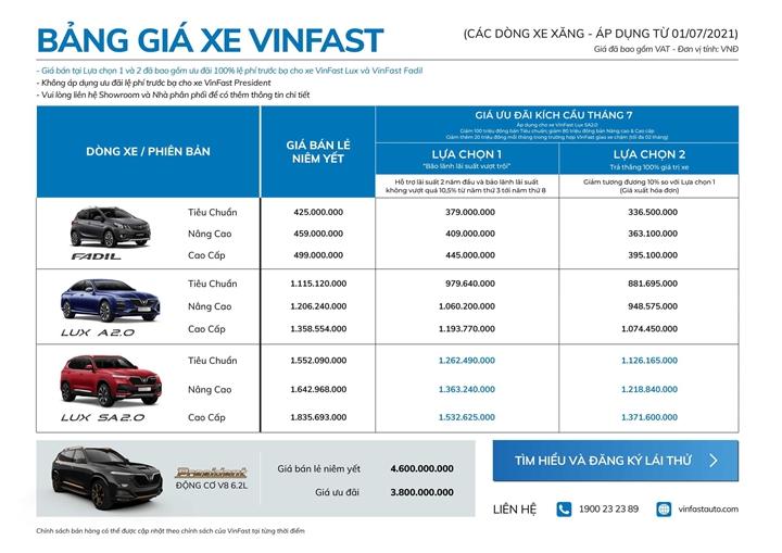 VinFast Lux ưu đãi 'khủng' tới 140 triệu đồng mừng 2 năm chính thức lăn bánh - 3
