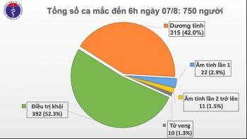 Thêm 3 ca mắc Covid-19 ở Quảng Trị và Thanh Hoá đều liên quan đến Đà Nẵng