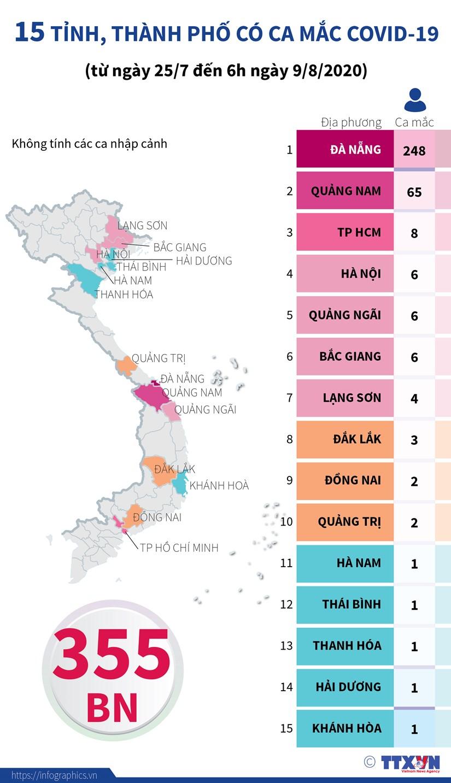 [Infographics] 15 tinh, thanh pho co benh nhan mac COVID-19 hinh anh 1