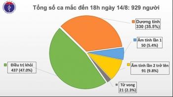 Việt Nam có thêm 18 ca mắc Covid-19, trong đó 1 ca nhập cảnh trái phép