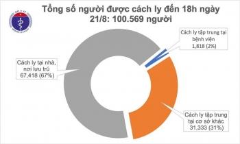 Chiều 21/8 ghi nhận thêm 2 ca mắc Covid-19 mới tại Đà Nẵng