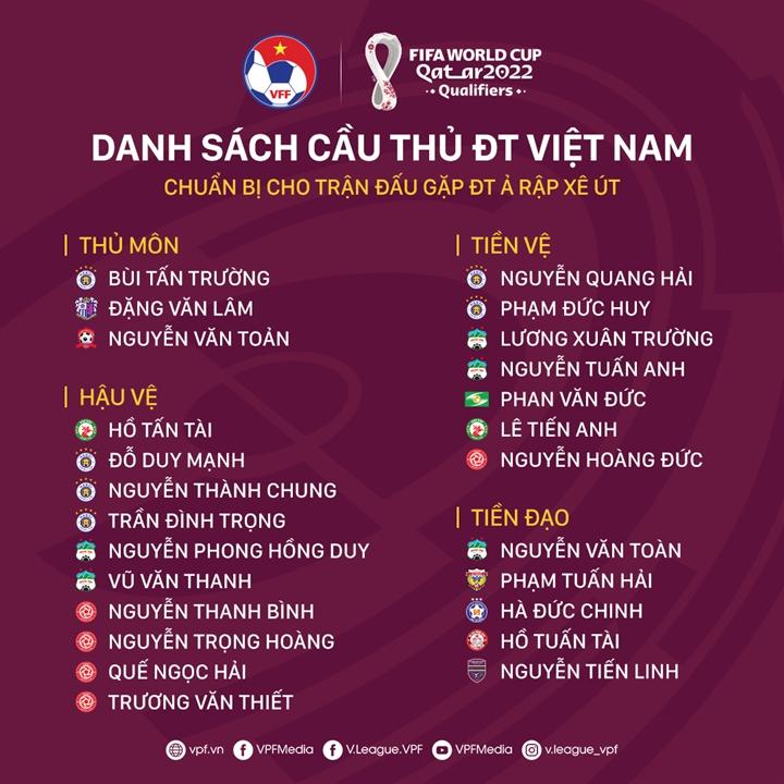 HLV Park Hang Seo chốt danh sách tuyển Việt Nam đấu Ả Rập Xê Út - 2