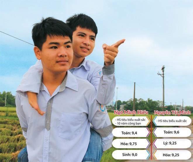 dh y thai binh mien toan bo hoc phi cho nam sinh 10 nam cong ban den truong
