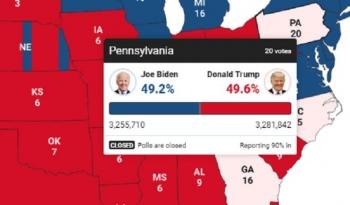 Cách biệt ngày càng thu hẹp, Trump nguy cơ mất cả Pennsylvania và Georgia