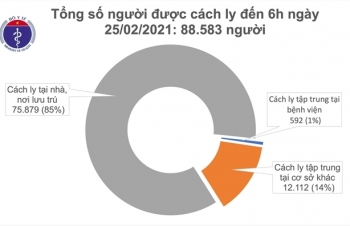 Việt Nam chữa khỏi cho 1.804 bệnh nhân mắc COVID-19