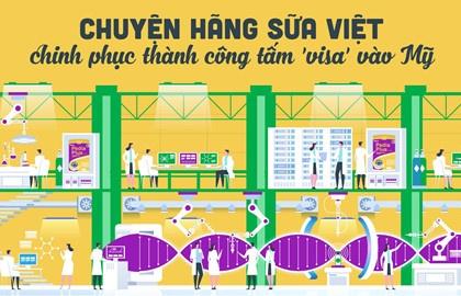 chuyen hang sua viet chinh phuc thanh cong tam visa vao my