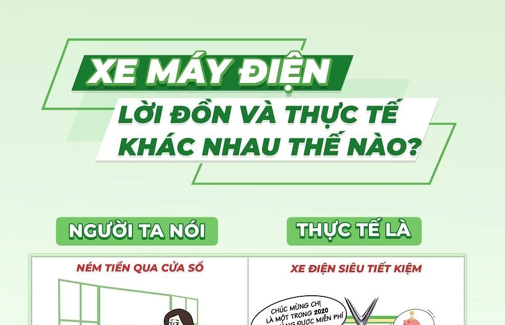 infographic xe may dien su khac biet giua loi don va thuc te