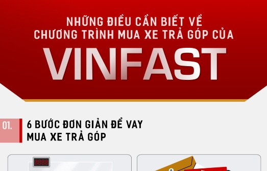 uu dai chong uu dai khi mua xe vinfast tra gop chi tu 4 trieuthang cho fadil 75 trieuthang cho xe lux
