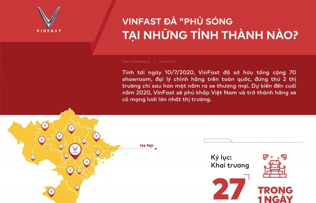 infographic vinfast da phu song tai nhung tinh thanh nao