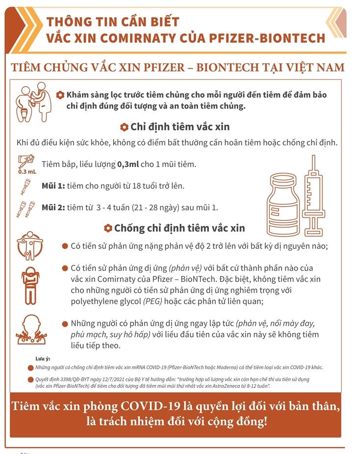 Vaccine COVID-19 Pfizer: Sau tiêm có thể gặp phản ứng gì? - 3