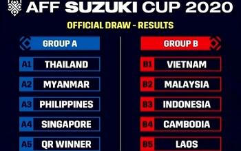 Bốc thăm AFF Cup: Cơ hội lớn cho ĐT Việt Nam bảo vệ chức vô địch