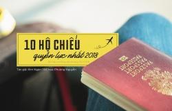10 ho chieu quyen luc nhat the gioi nam 2018
