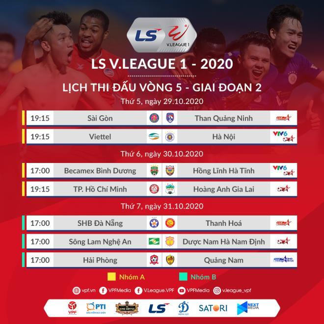 Đua vô địch hấp dẫn nhất lịch sử: Viettel vượt lên, Hà Nội FC chưa từ bỏ  - 1